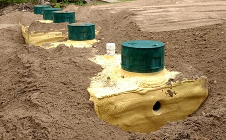 What is a Septic System? | How does a