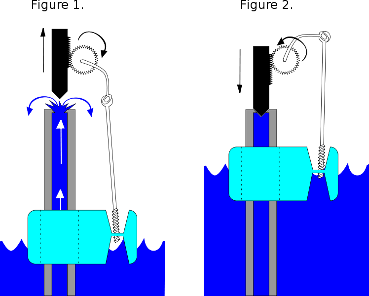 Concentric Float Valve